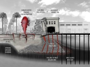 Earthquake Rendering