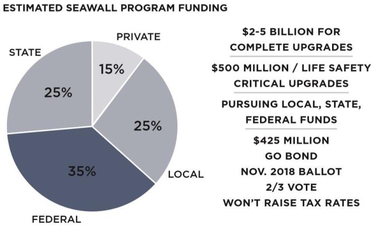 funding-graphic_updated.jpg